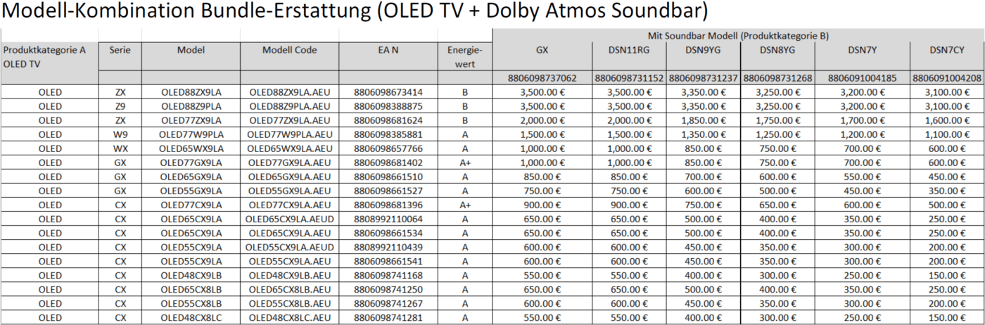 Cashback OLED-TV + Soundbar