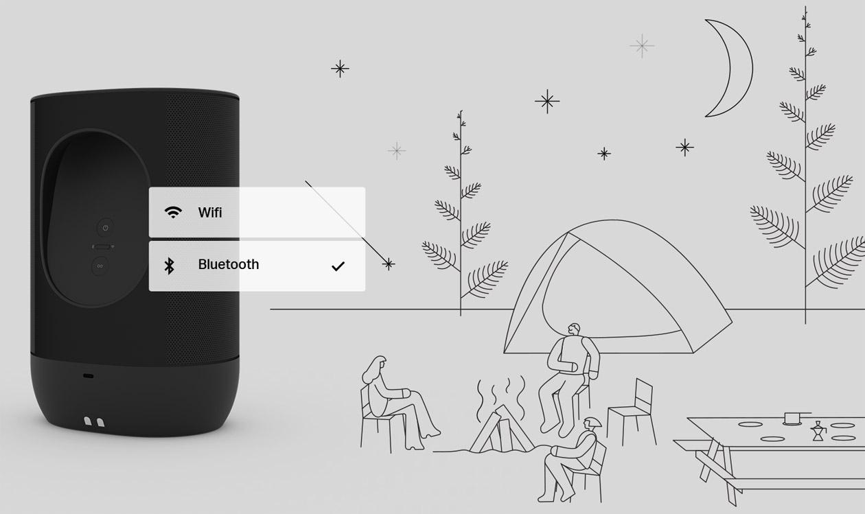 Sonos Move Bluetooth