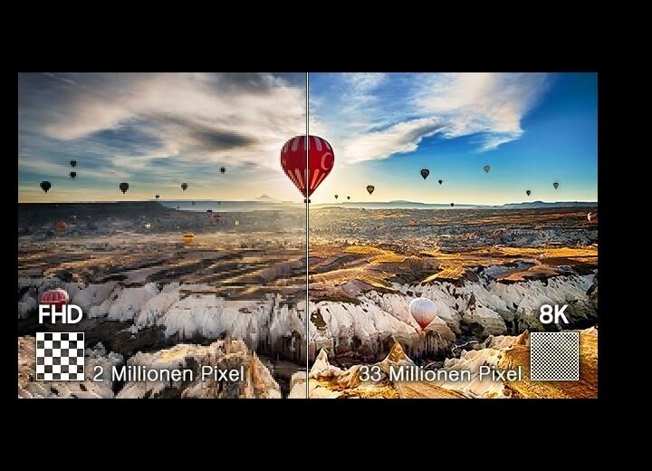 Samsung 8K Vergleich