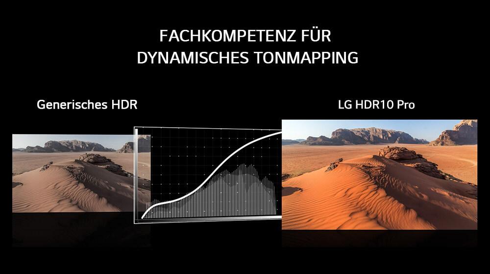 LG OLED verbessertes HDR Pro