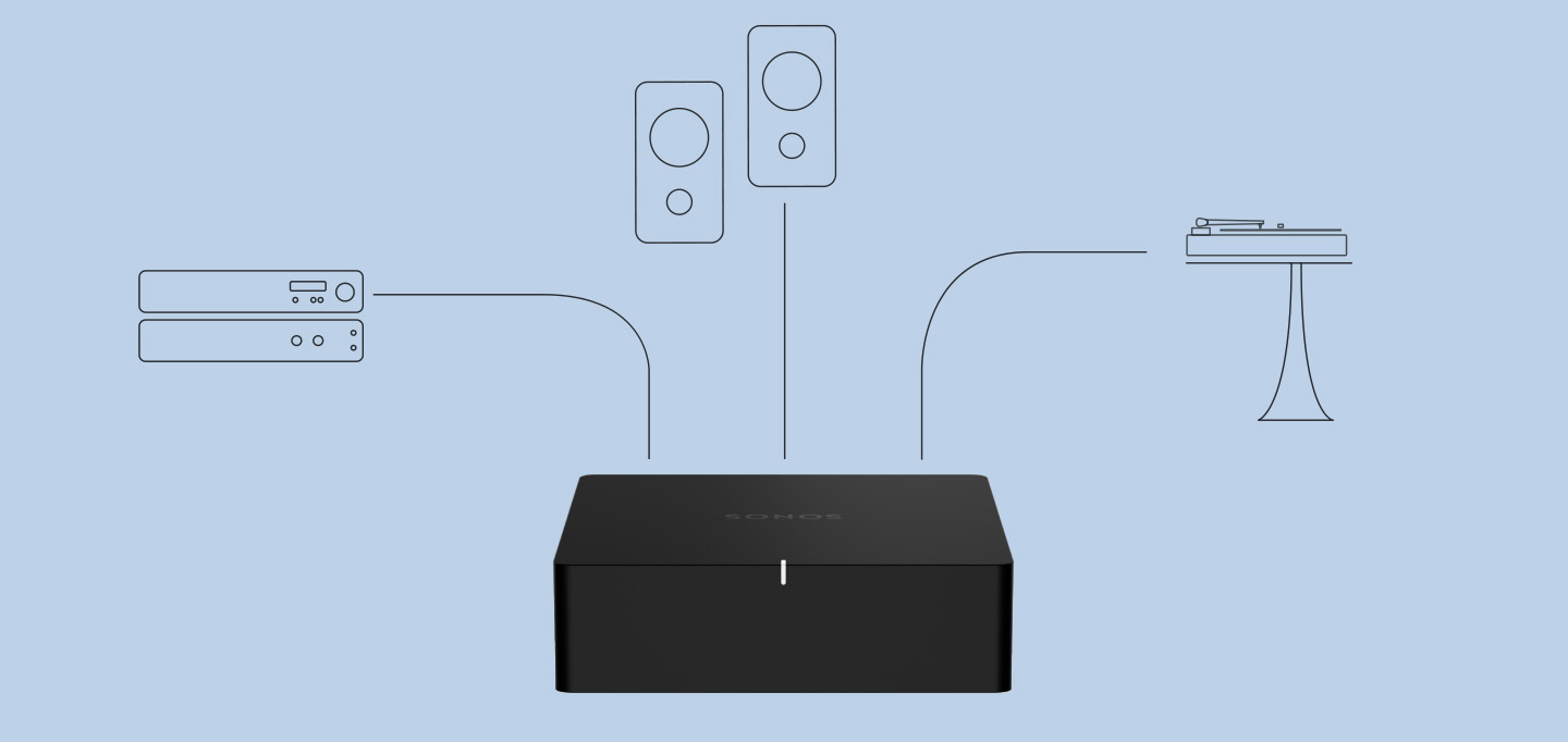 Sonos Port vernetzt dein Equipment