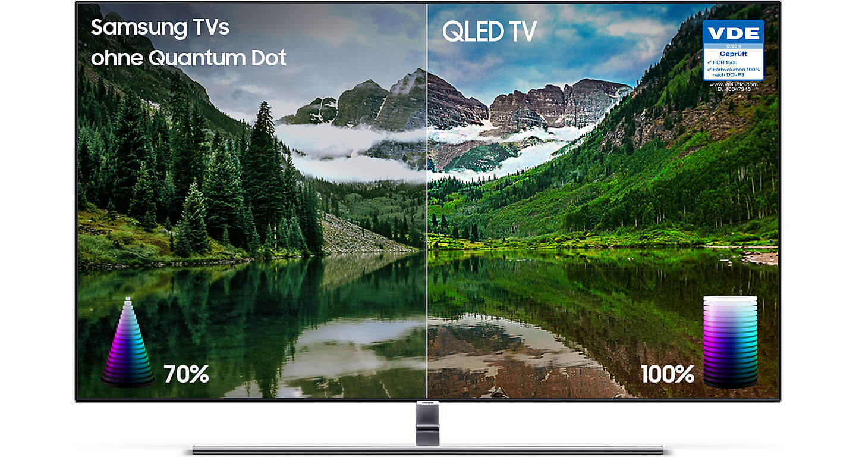 Samsung QLED - Q Color
